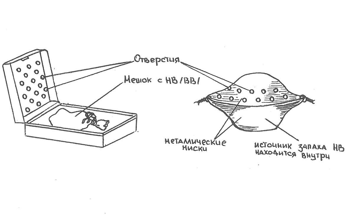 Примеры контейнеров с первичными источниками запаха НВ